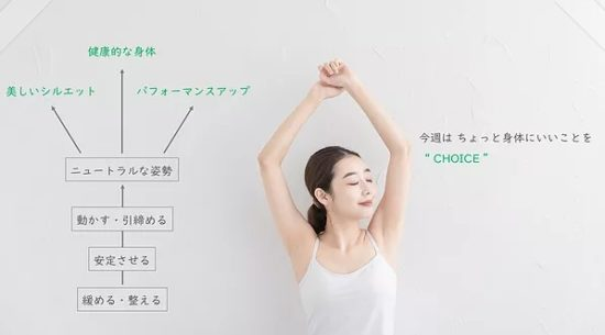 CHOICE FIT(チョイスフィット)